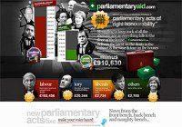parliamentary-aid