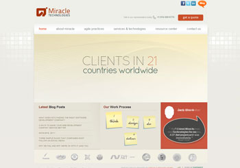 Software Development Company India – Miracle Group